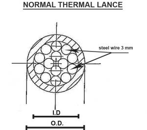 Normal Lance Pipe